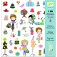 Stickers Maison de couture